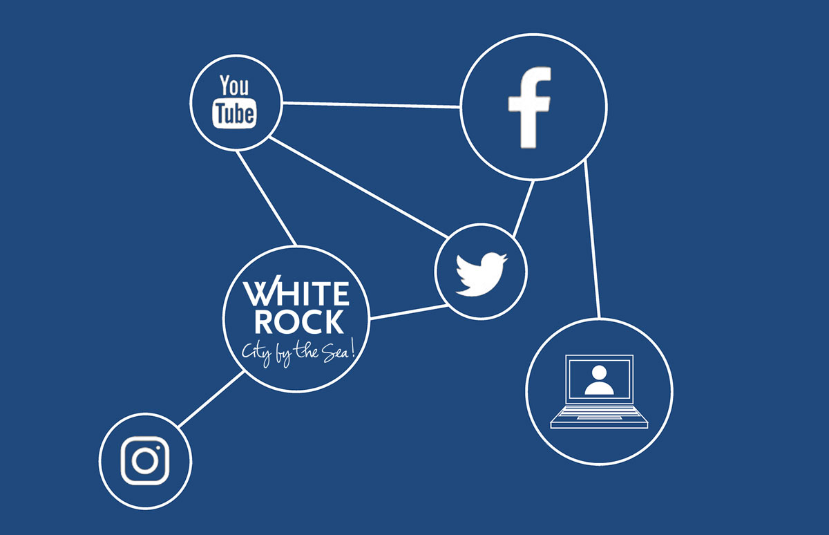 White Rock Connects - Let's Get Social - Follow the City of White Rock on social media